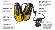 FINIS-Underwater-MP3-Player-Transmits-Sounds-Through-Your-Cheekbone