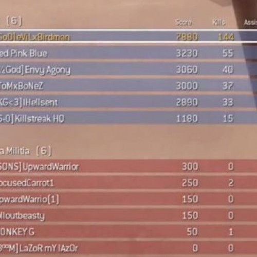 144 Kills in MW3 Destroys Any Credibility the Title Had Left