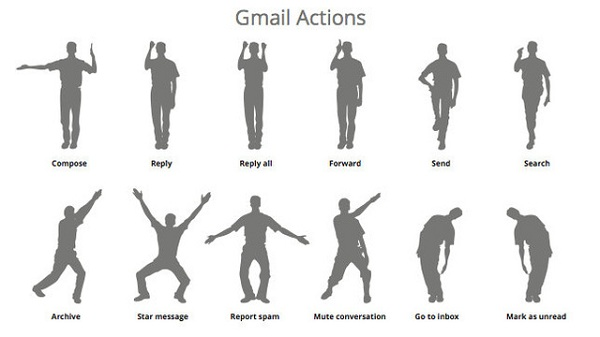 kinect gmail actions xbox one