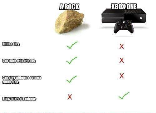 xbox one versus a rock