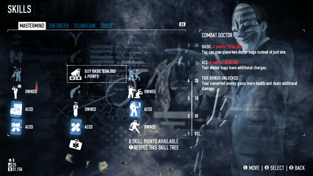 Payday 2 review: A not-so-perfect crime - Nerd Reactor
