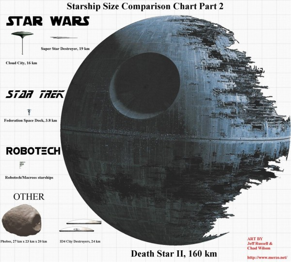 Star_Ship_Comparison_part_2_by_yomerome