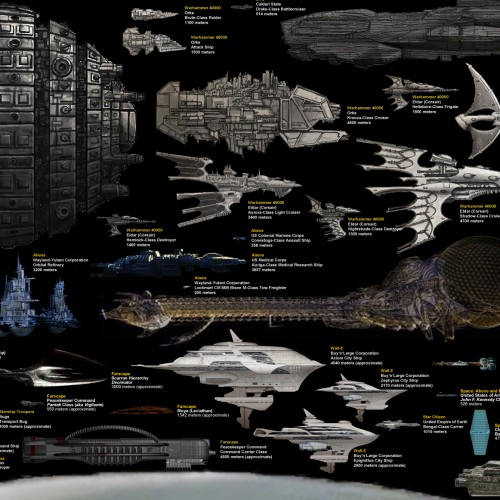 Current sci-fi space vessel size chart includes all your favorites like Star Wars, Star Trek, Mass Effect, Doctor Who and more