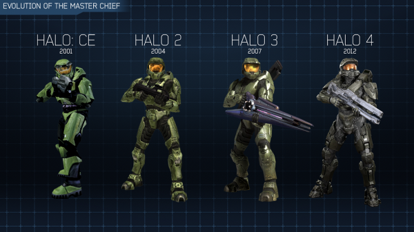 Halo The Master Chief Collection Will Feature 450