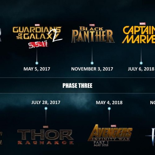 Official image for Marvel Studios Phase 3 lineup is here