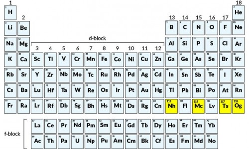Time to update your Periodic Table