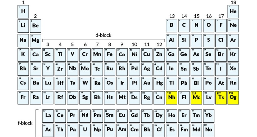 Time to update your periodic table nerd reactor for 02 periodic table
