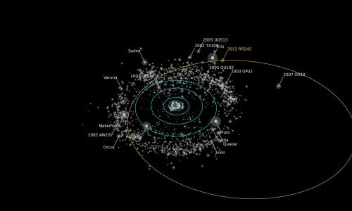 A dwarf planet has been discovered behind Neptune