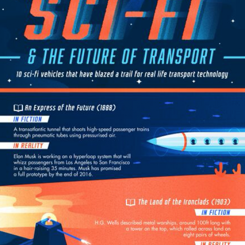Has sci-fi predicted the future of transportation?