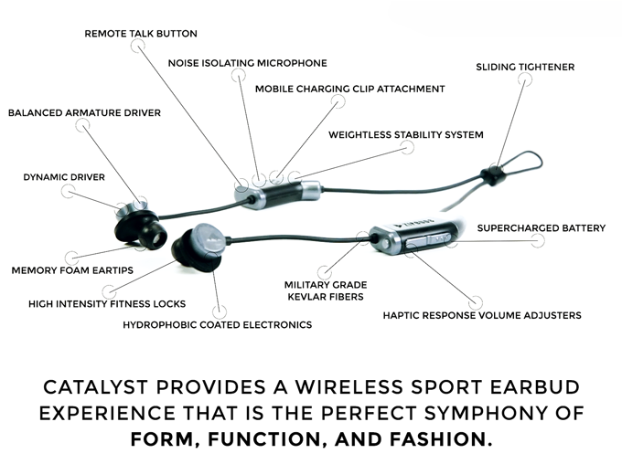 "now there are a lot of ""sport"" headphones on the market, from beats audio  to the ever so popular jaybird x2's, but there's a new contender in the  world of"