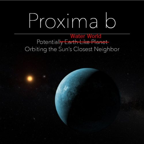 Is Proxima b a Water World?